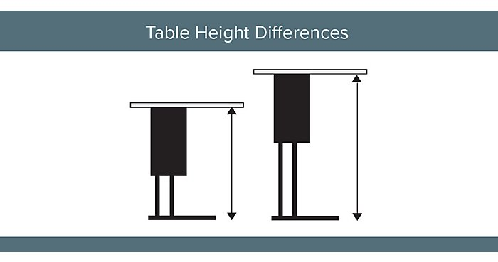 Standard Vs Counter Vs Bar Height Tables NBF Blog - Commercial bar dimensions standard