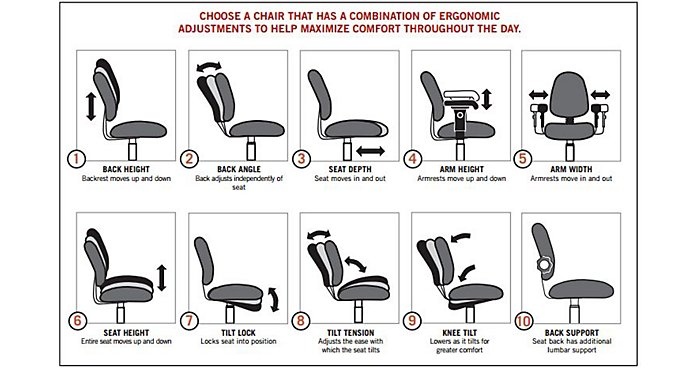 Find a Chair That Fits Your Body: Guide to Office Chair